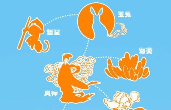 动漫 卡通 漫画 设计 矢量 矢量图 素材 头像 574_370