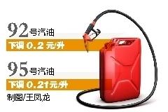 我省成品油價格5月12日零時下調