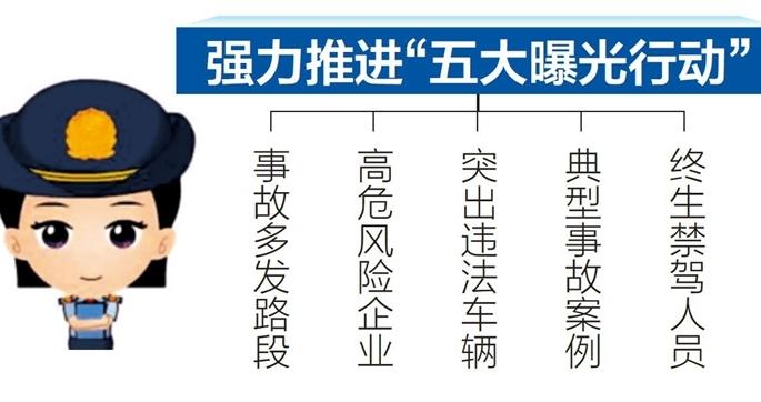 """我省啟動秋冬季交通安全整治""""百日會戰"""""""