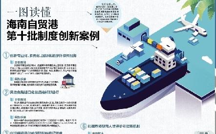 一圖讀懂海南自貿港第十批制度創新案例